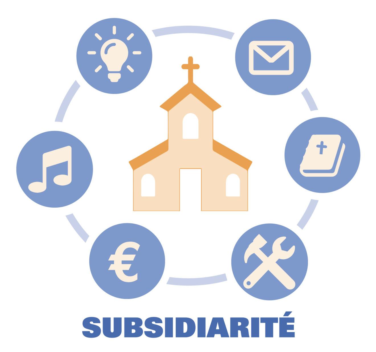 2Subsidiarité
